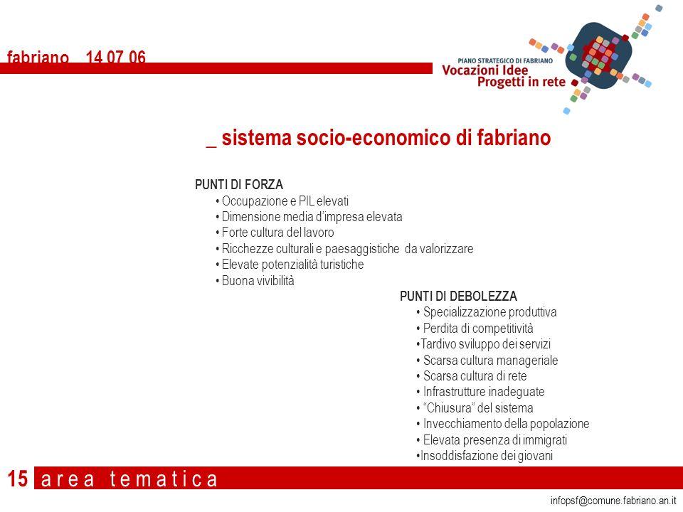 _ sistema socio-economico di fabriano