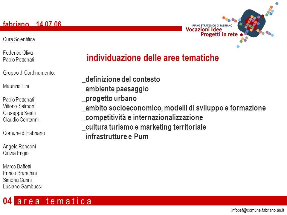 individuazione delle aree tematiche