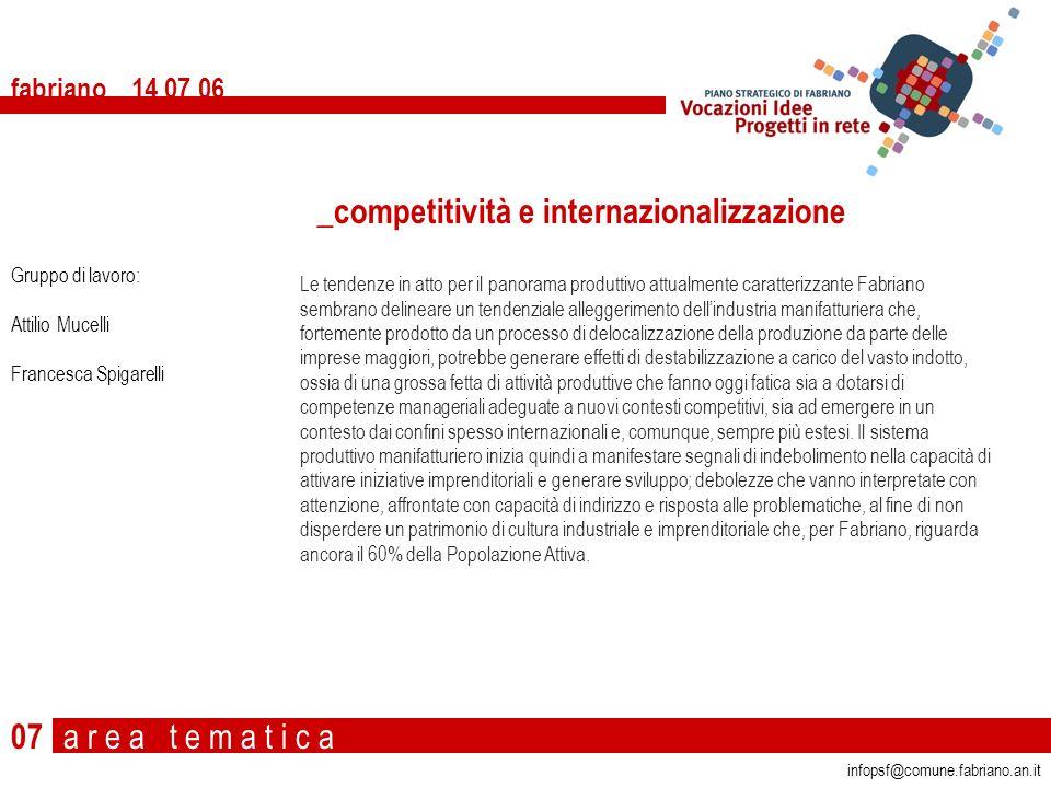 _competitività e internazionalizzazione