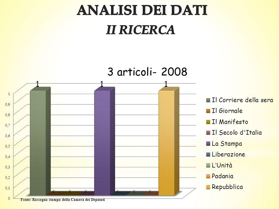 ANALISI DEI DATI II RICERCA