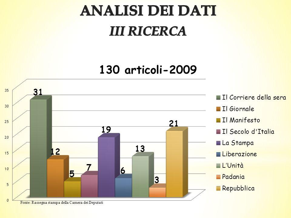 ANALISI DEI DATI III RICERCA