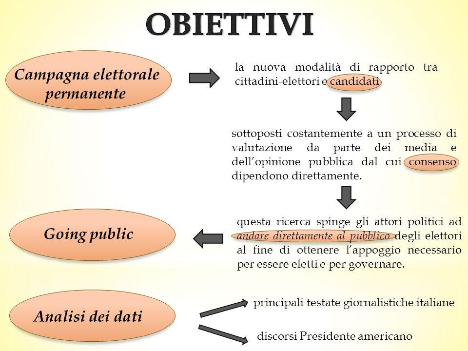 OBIETTIVI Campagna elettorale permanente Going public Analisi dei dati