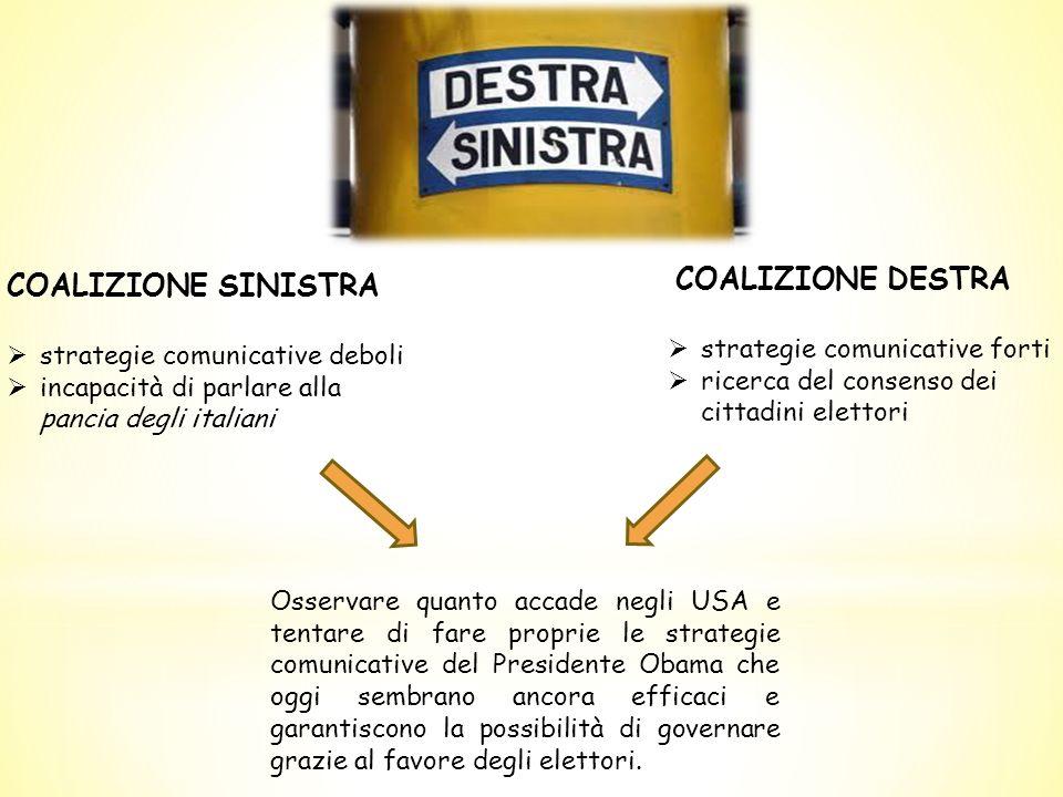 COALIZIONE SINISTRA COALIZIONE DESTRA strategie comunicative forti