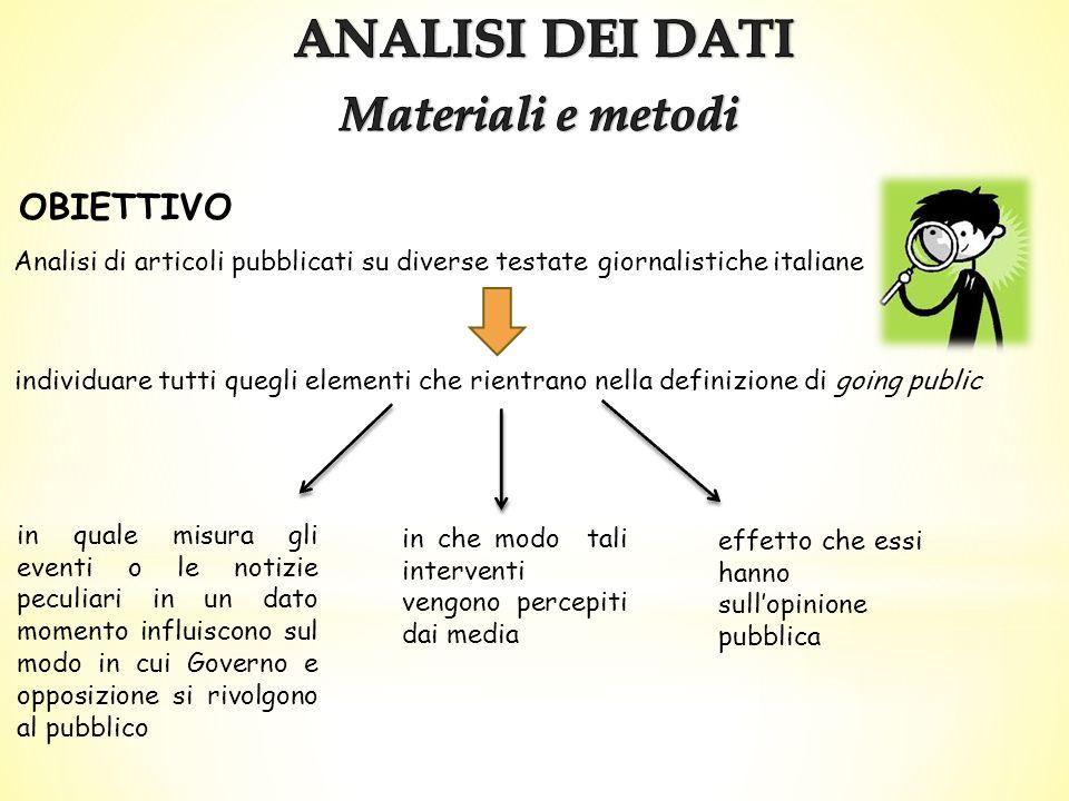 ANALISI DEI DATI Materiali e metodi OBIETTIVO