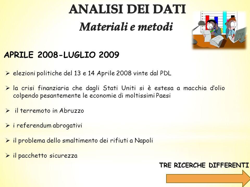 ANALISI DEI DATI Materiali e metodi APRILE 2008-LUGLIO 2009