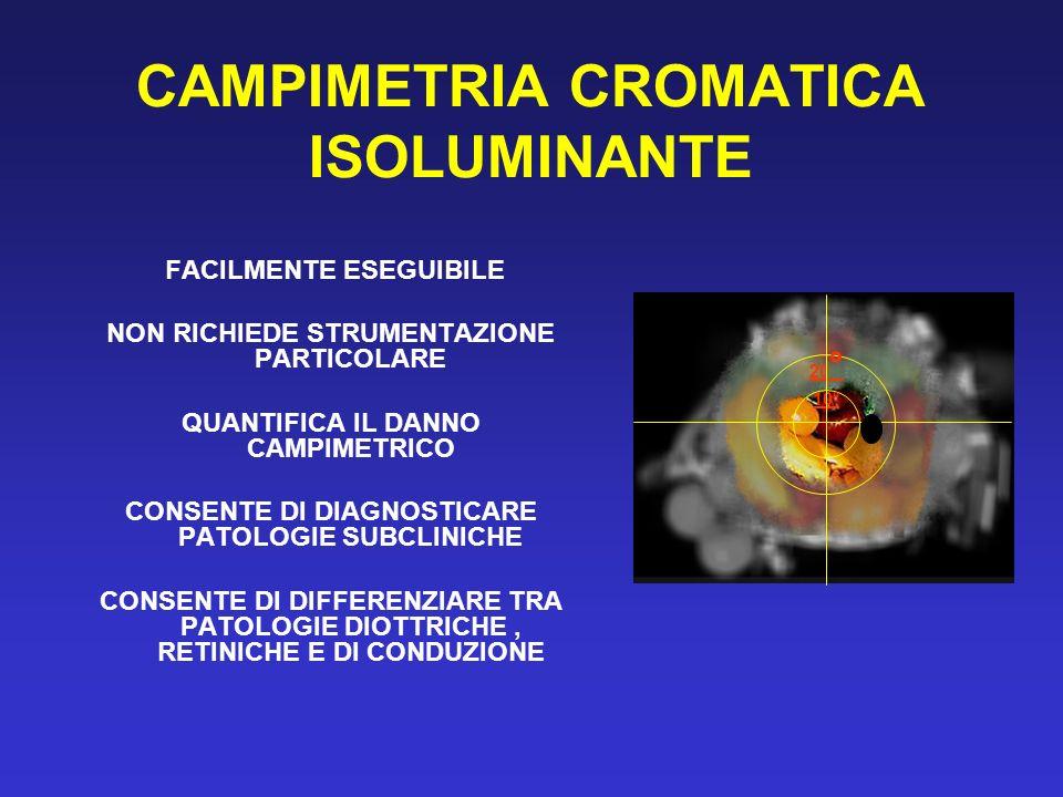 CAMPIMETRIA CROMATICA ISOLUMINANTE