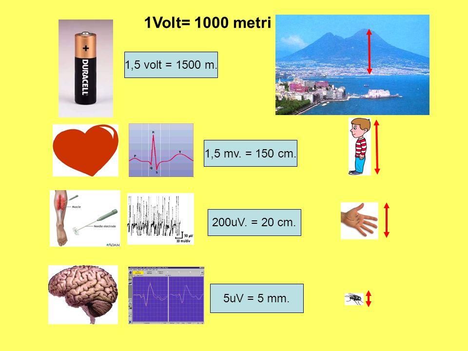 1Volt= 1000 metri 1,5 volt = 1500 m. 1,5 mv. = 150 cm. 200uV. = 20 cm.
