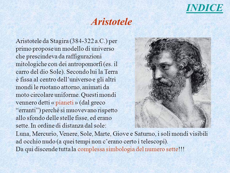 INDICE Aristotele.