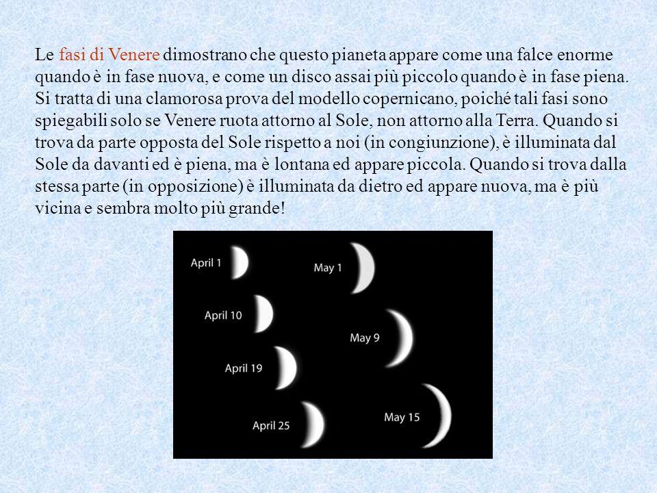 Le fasi di Venere dimostrano che questo pianeta appare come una falce enorme quando è in fase nuova, e come un disco assai più piccolo quando è in fase piena.