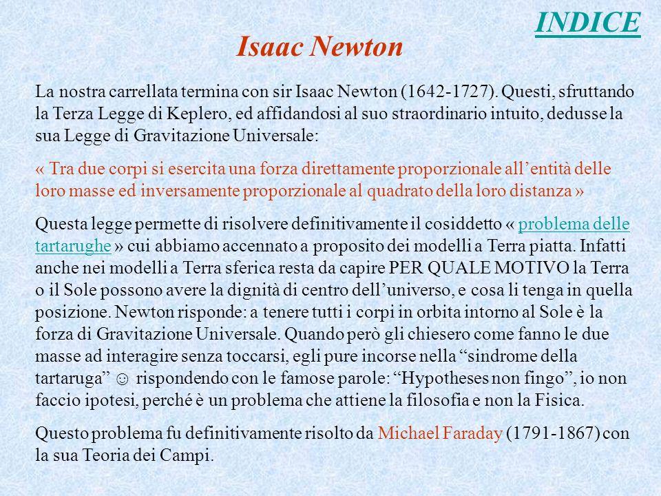 INDICE Isaac Newton.