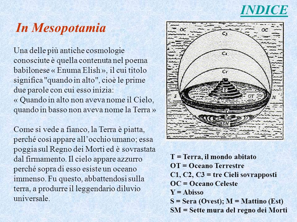 INDICE In Mesopotamia.