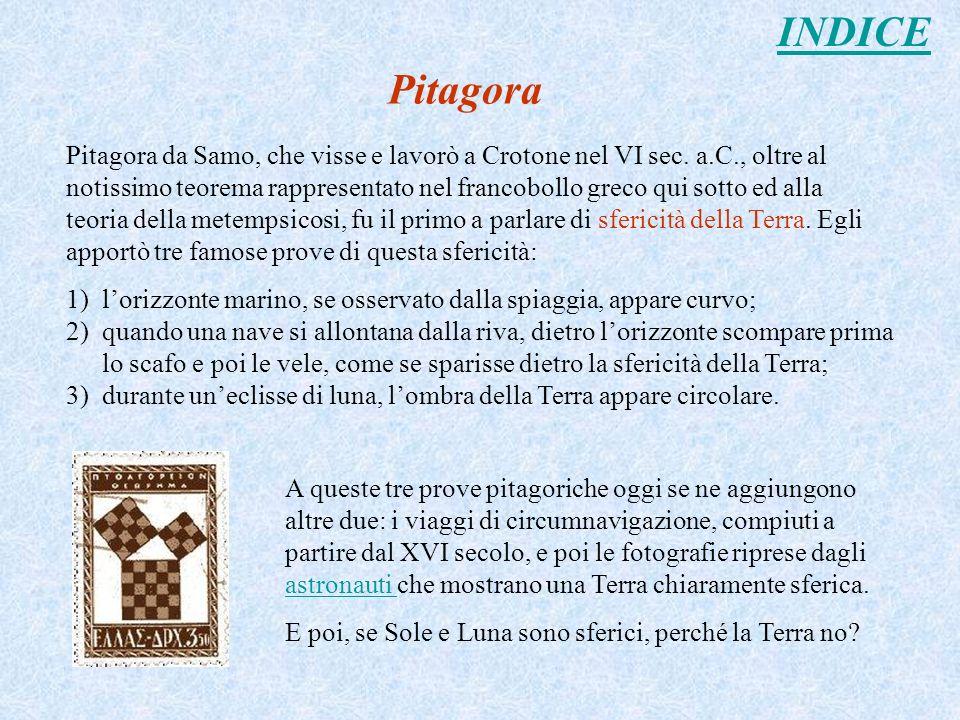 INDICE Pitagora.