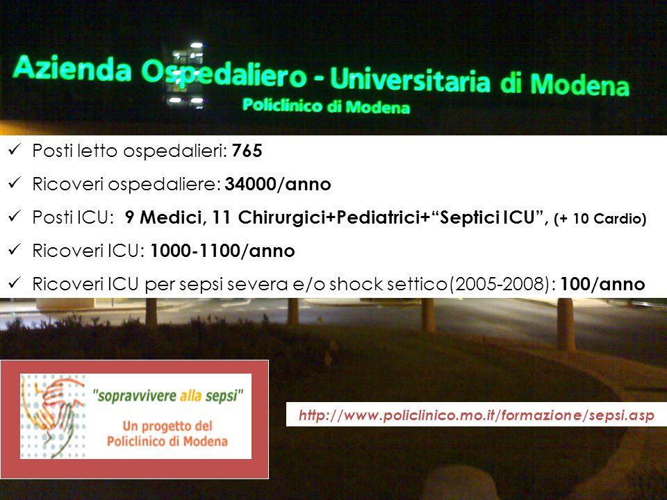 Posti letto ospedalieri: 765 Ricoveri ospedaliere: 34000/anno