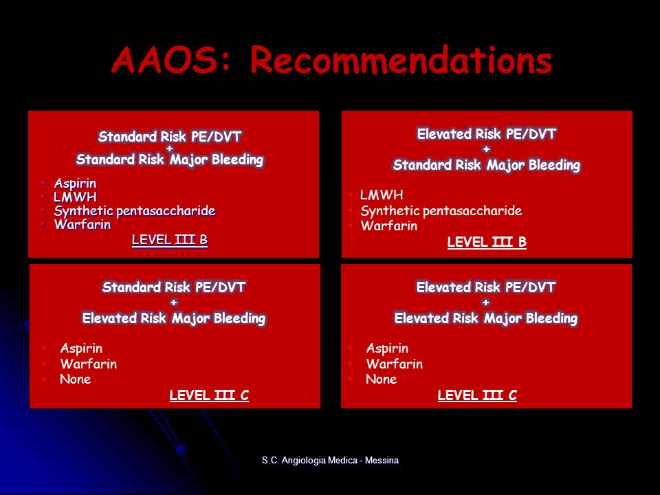 AAOS: Recommendations