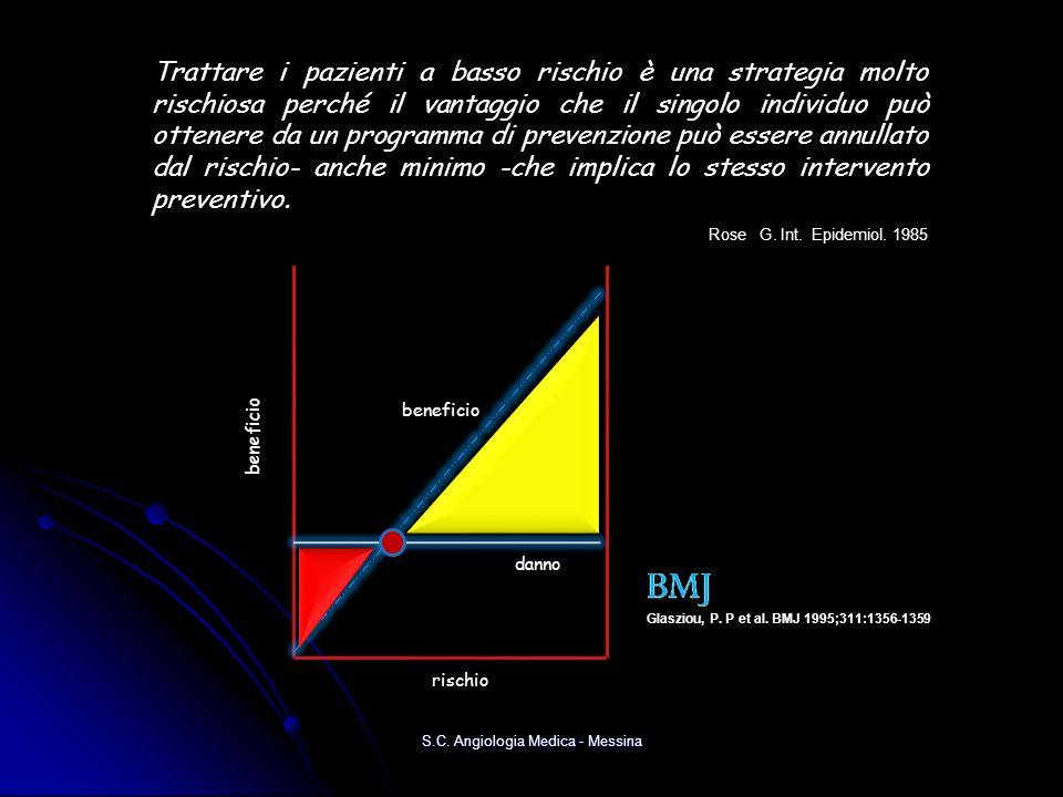 Glasziou, P. P et al. BMJ 1995;311:1356-1359