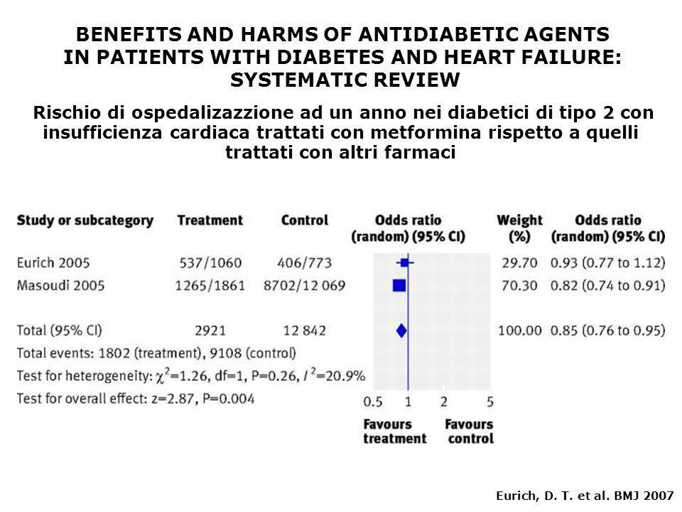 BENEFITS AND HARMS OF ANTIDIABETIC AGENTS