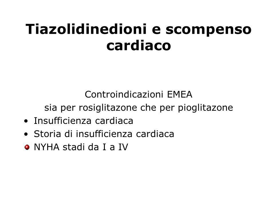 Tiazolidinedioni e scompenso cardiaco