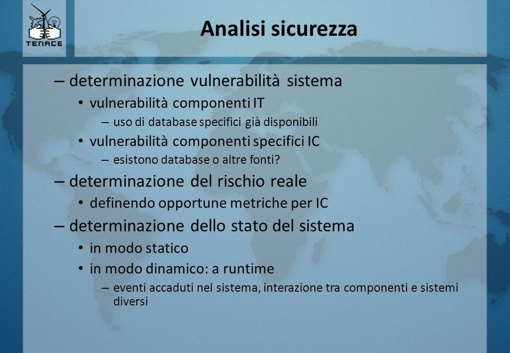 Analisi sicurezza determinazione vulnerabilità sistema
