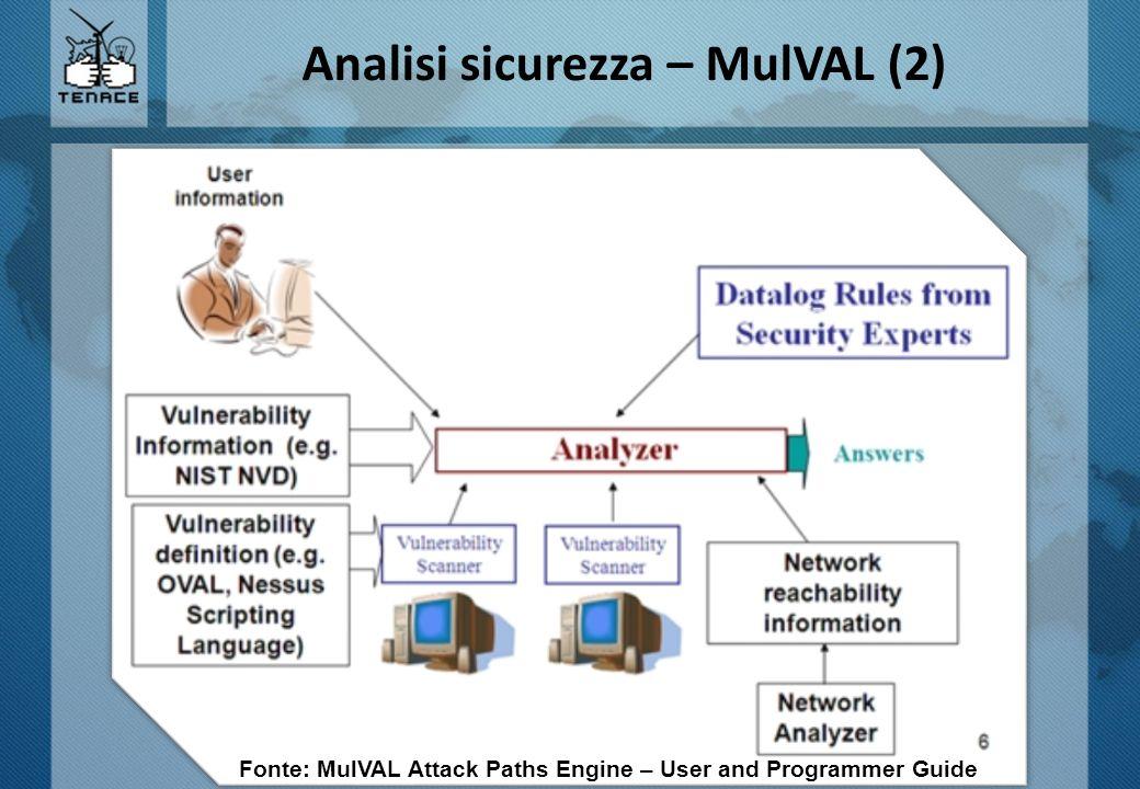 Analisi sicurezza – MulVAL (2)
