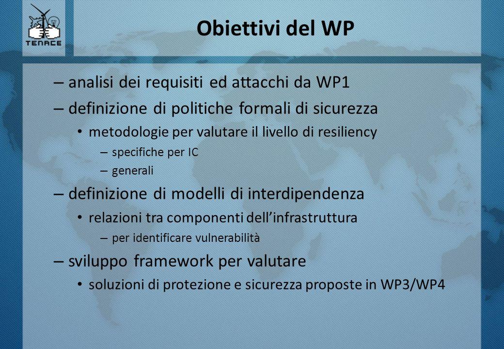 Obiettivi del WP analisi dei requisiti ed attacchi da WP1