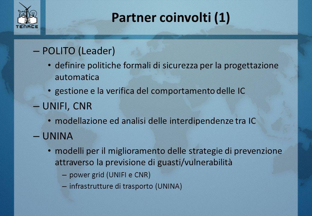 Partner coinvolti (1) POLITO (Leader) UNIFI, CNR UNINA
