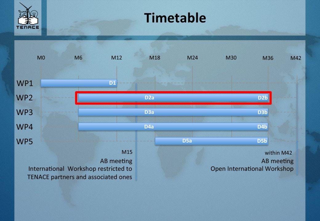 CISIS '09 Timetable
