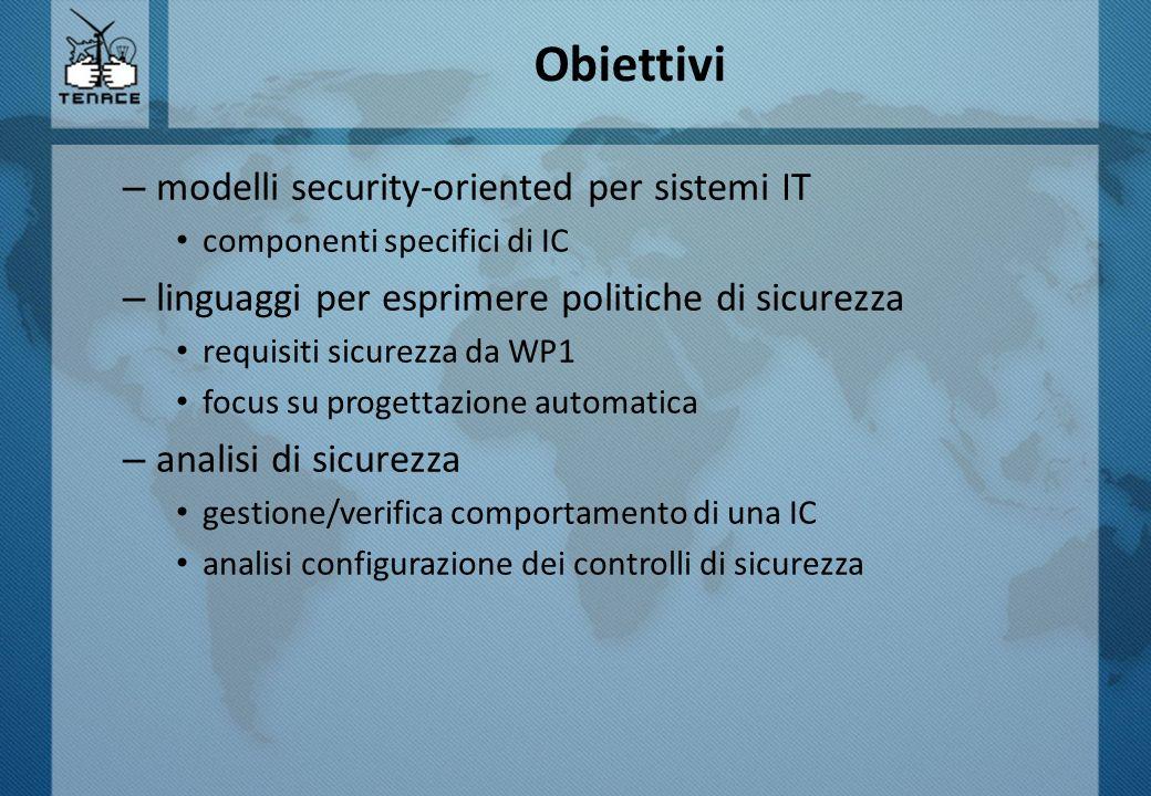 Obiettivi modelli security-oriented per sistemi IT