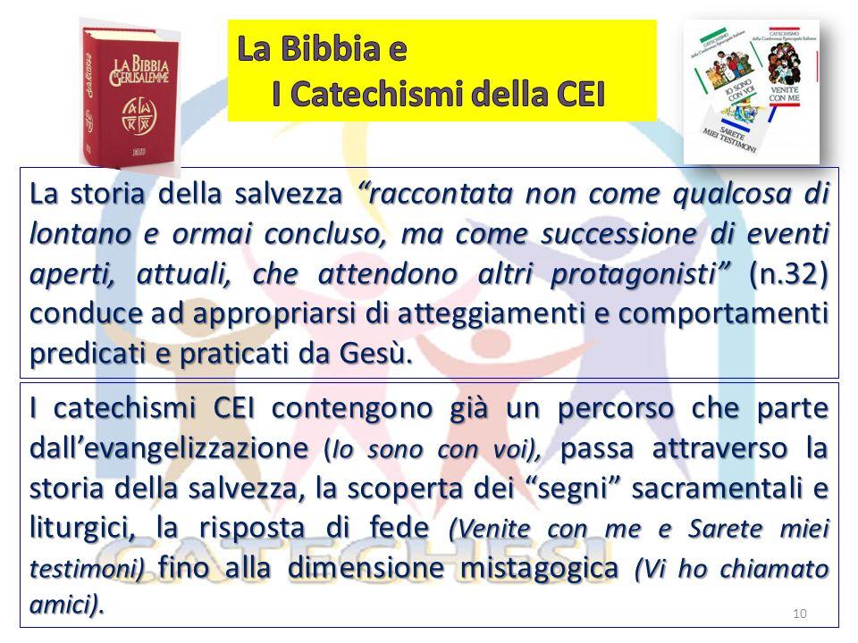 La Bibbia e I Catechismi della CEI