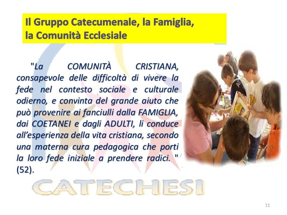 Il Gruppo Catecumenale, la Famiglia, la Comunità Ecclesiale