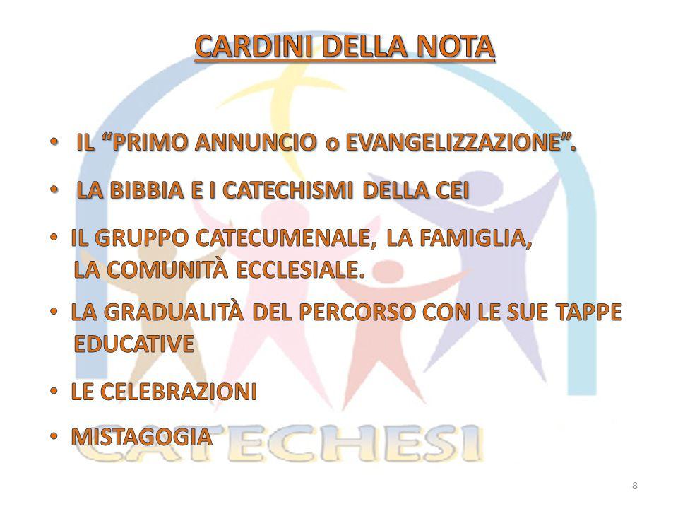 CARDINI DELLA NOTA IL PRIMO ANNUNCIO o EVANGELIZZAZIONE .