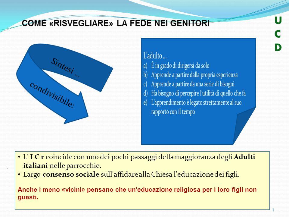 L' I C r coincide con uno dei pochi passaggi della maggioranza degli Adulti italiani nelle parrocchie.