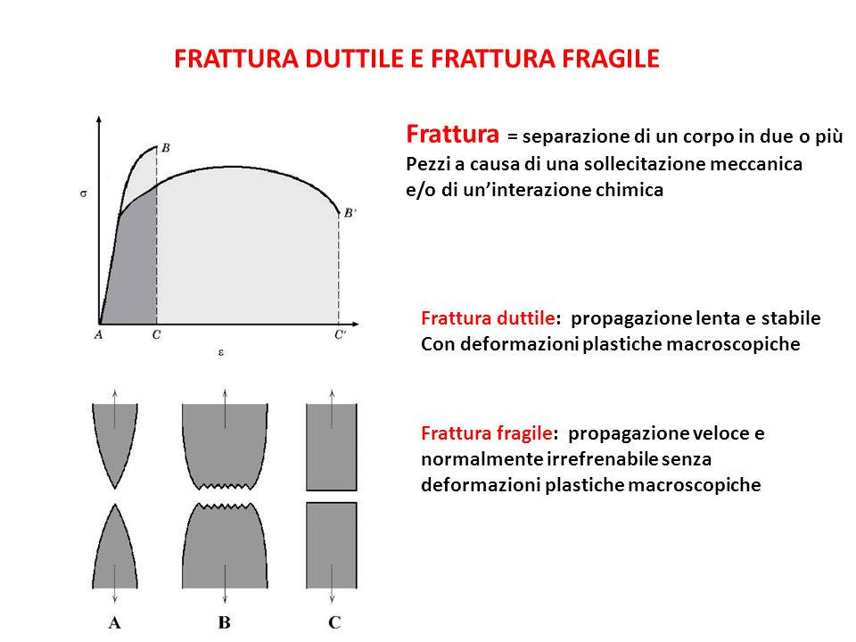 FRATTURA DUTTILE E FRATTURA FRAGILE