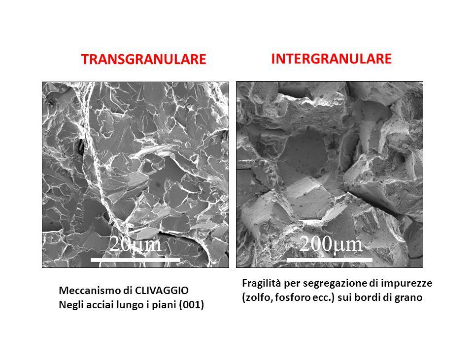 TRANSGRANULARE INTERGRANULARE Fragilità per segregazione di impurezze