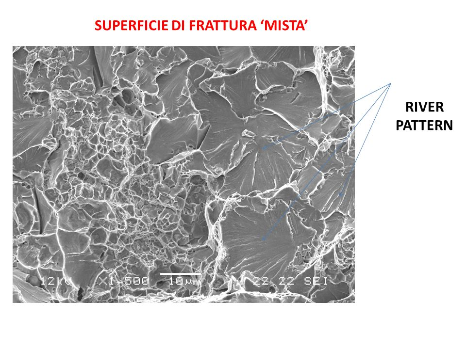 SUPERFICIE DI FRATTURA 'MISTA'