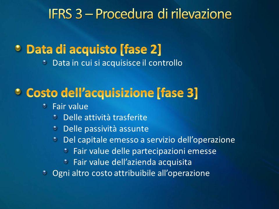 IFRS 3 – Procedura di rilevazione