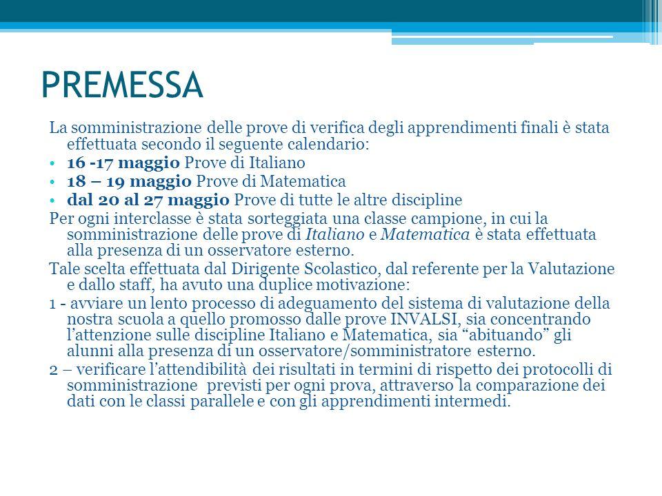 PREMESSA La somministrazione delle prove di verifica degli apprendimenti finali è stata effettuata secondo il seguente calendario: