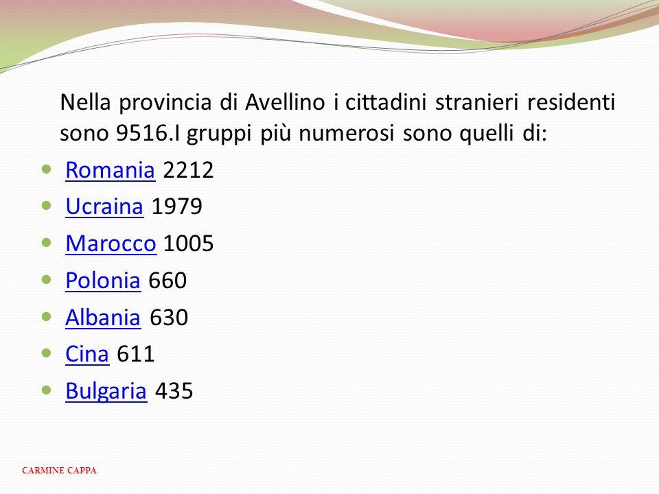 Nella provincia di Avellino i cittadini stranieri residenti sono 9516