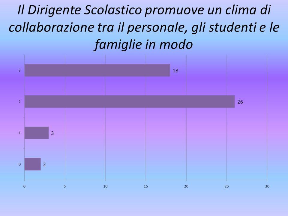 Il Dirigente Scolastico promuove un clima di collaborazione tra il personale, gli studenti e le famiglie in modo