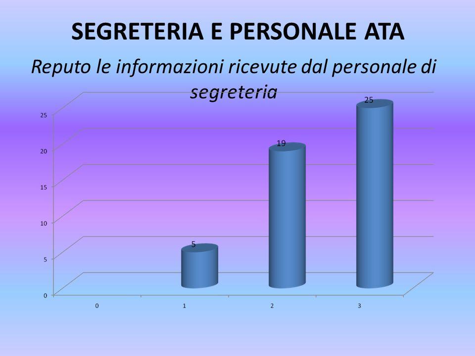 SEGRETERIA E PERSONALE ATA