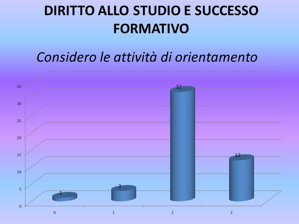 DIRITTO ALLO STUDIO E SUCCESSO FORMATIVO