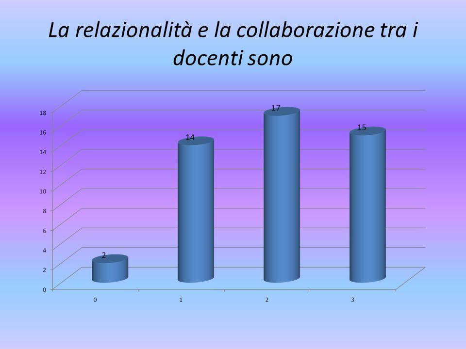 La relazionalità e la collaborazione tra i docenti sono