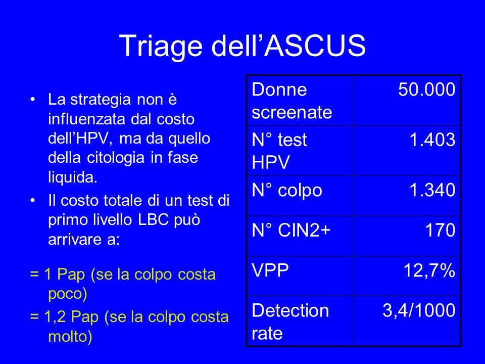 Triage dell'ASCUS Donne screenate 50.000 N° test HPV 1.403 N° colpo