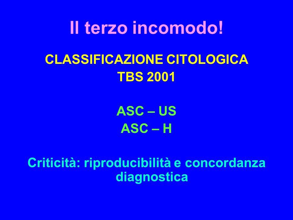 Il terzo incomodo! CLASSIFICAZIONE CITOLOGICA TBS 2001 ASC – US