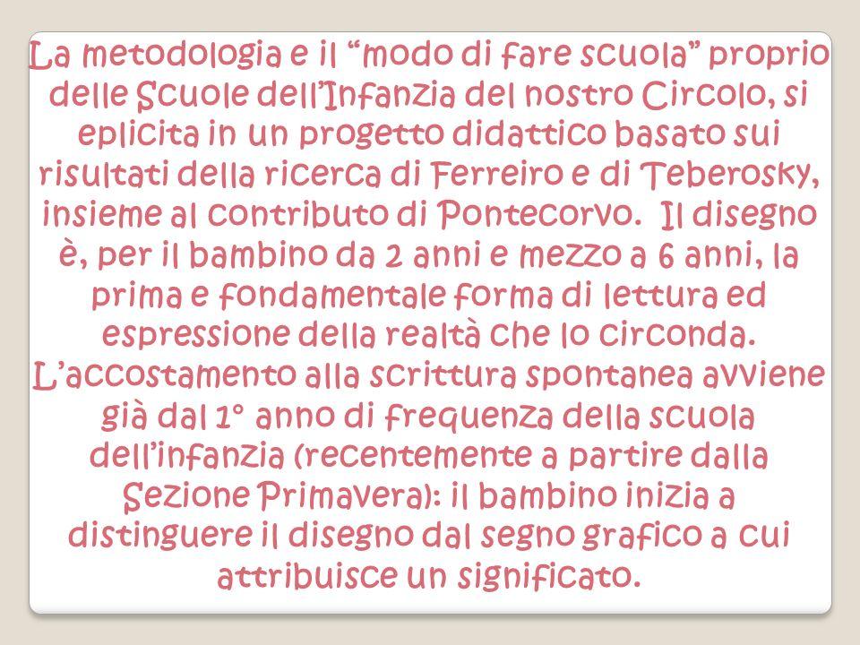La metodologia e il modo di fare scuola proprio delle Scuole dell'Infanzia del nostro Circolo, si eplicita in un progetto didattico basato sui risultati della ricerca di Ferreiro e di Teberosky, insieme al contributo di Pontecorvo.