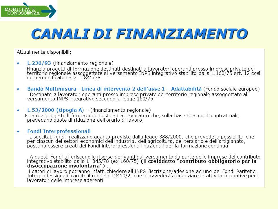 CANALI DI FINANZIAMENTO