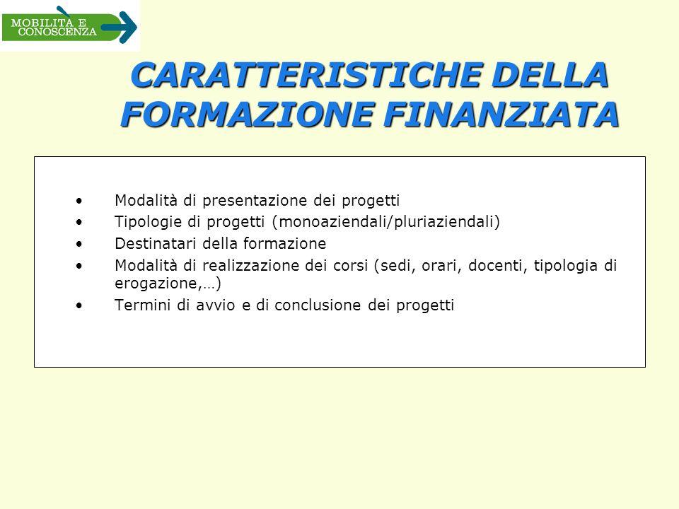 CARATTERISTICHE DELLA FORMAZIONE FINANZIATA