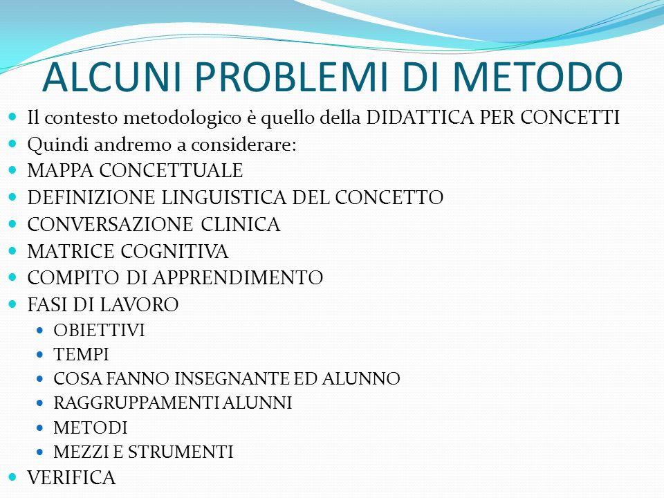 ALCUNI PROBLEMI DI METODO