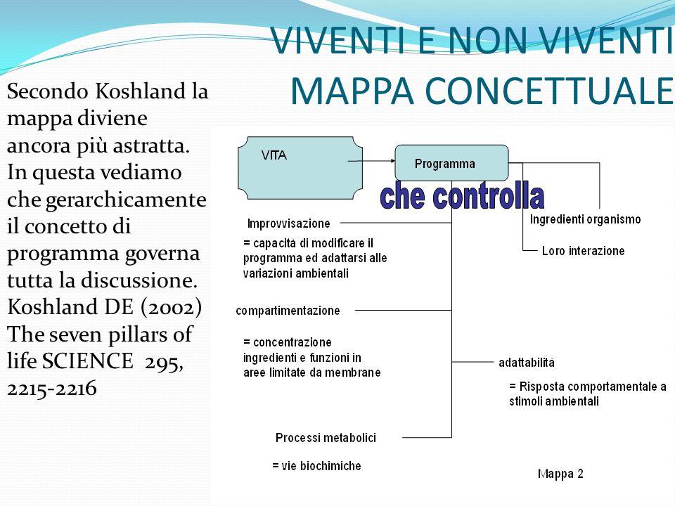 VIVENTI E NON VIVENTI MAPPA CONCETTUALE