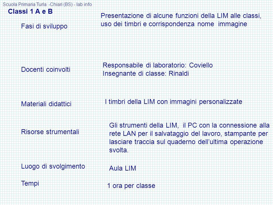 Responsabile di laboratorio: Coviello Insegnante di classe: Rinaldi