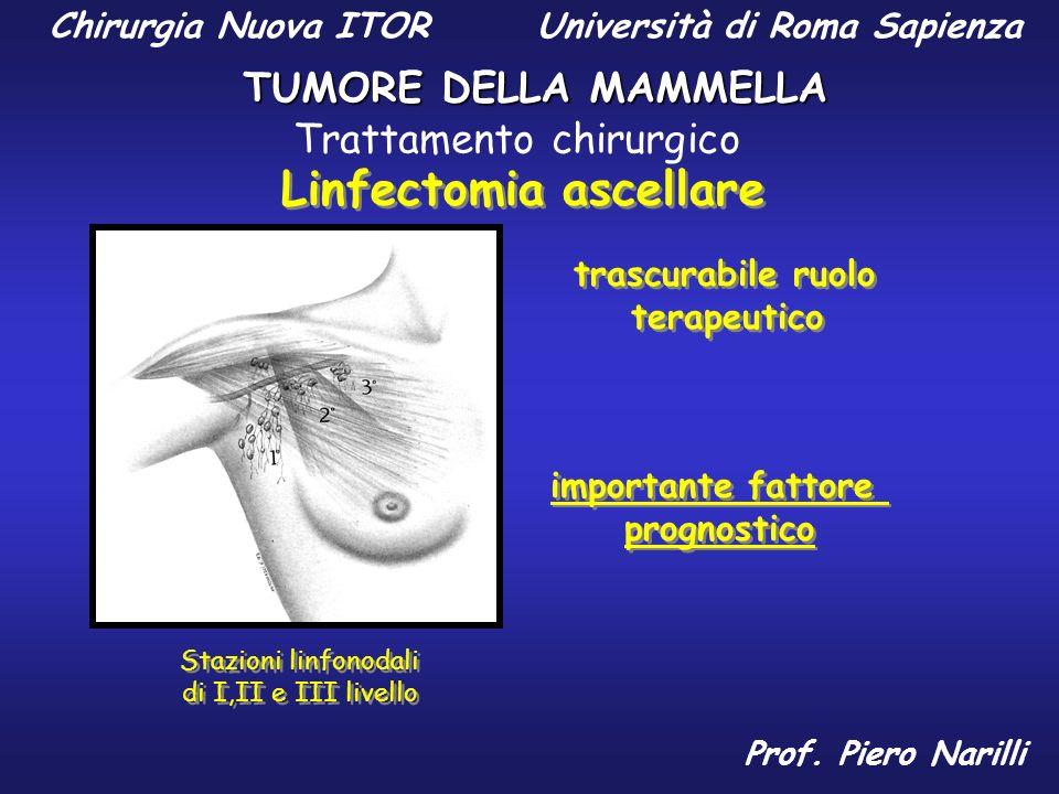Chirurgia Nuova ITOR Università di Roma Sapienza Linfectomia ascellare